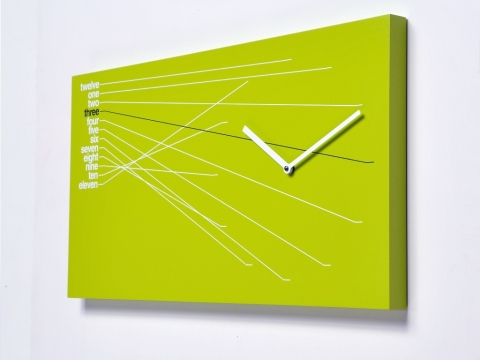 TimeLine di Progetti